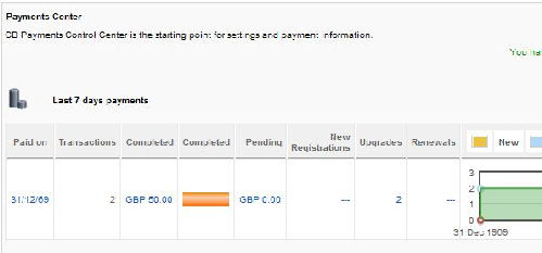 payments-e4c143d5a7c64fbe4558ad06d18ff9b4.JPG
